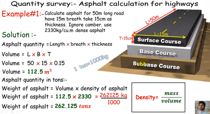 Highway asphalt calculation asphalt weight calculation for New construction calculator