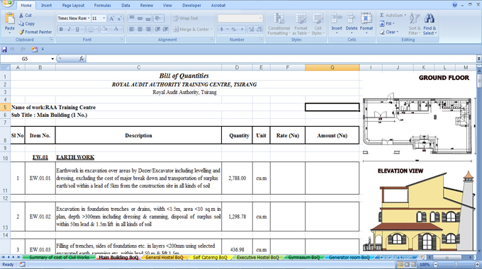 Synopsis of Bill of Quantities (Civil Works)