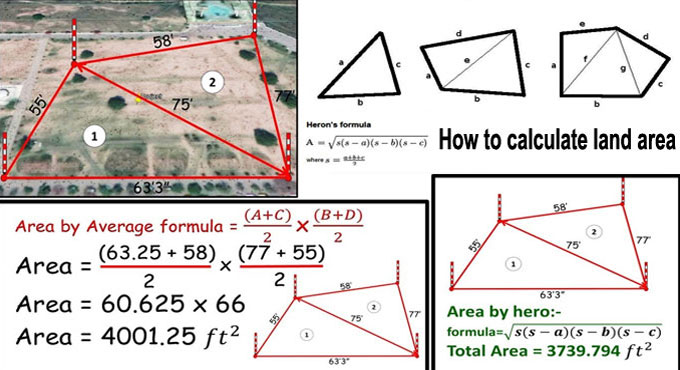 How to calculate area of triangular plot