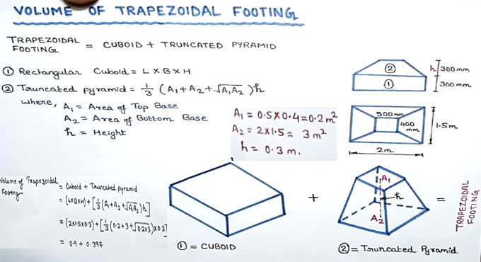 How to Calculate Volume of Trapezoidal Footing