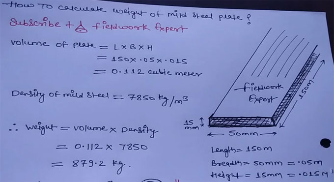 how to calculate steel plate weight formula