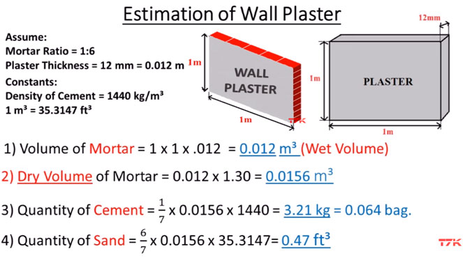 How to calculate the cement, sand quantity for plastering