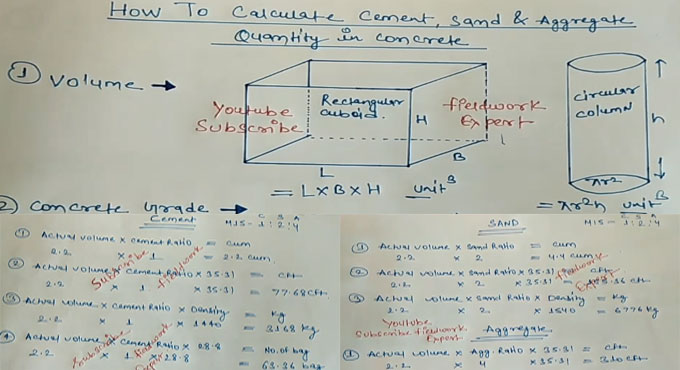 How to Calculate Cement Sand & Aggregate Quantity in