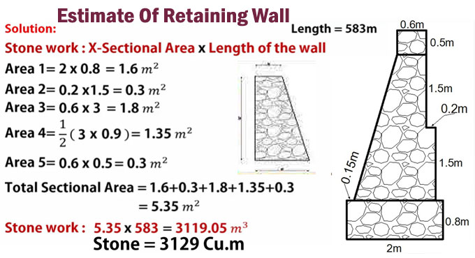 How To Calculate Amount Of Retaining Wall Materials Needed