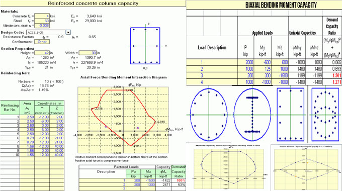 construction cost estimating sheets | civil engineering sheet