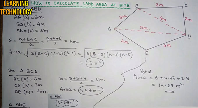 Tutorial for beginners and advanced Cost Estimating professional